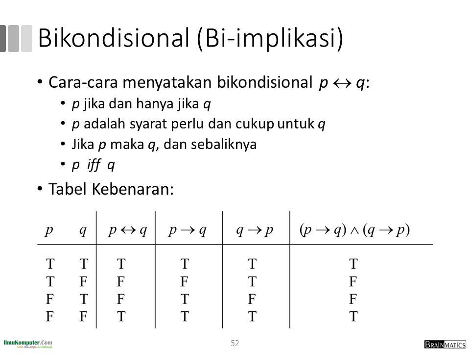 Bikondisional (Bi-implikasi) Cara-cara menyatakan bikondisional p  q: p jika dan hanya jika q p adalah syarat perlu dan cukup untuk q Jika p maka q, dan sebaliknya p iff q Tabel Kebenaran: 52