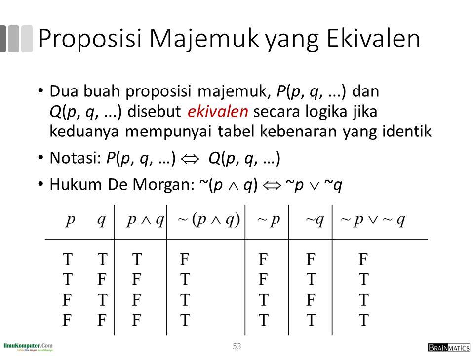 Proposisi Majemuk yang Ekivalen Dua buah proposisi majemuk, P(p, q,...) dan Q(p, q,...) disebut ekivalen secara logika jika keduanya mempunyai tabel kebenaran yang identik Notasi: P(p, q, …)  Q(p, q, …) Hukum De Morgan: ~(p  q)  ~p  ~q 53
