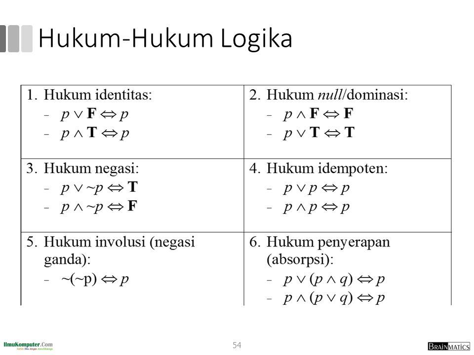 Hukum-Hukum Logika 54