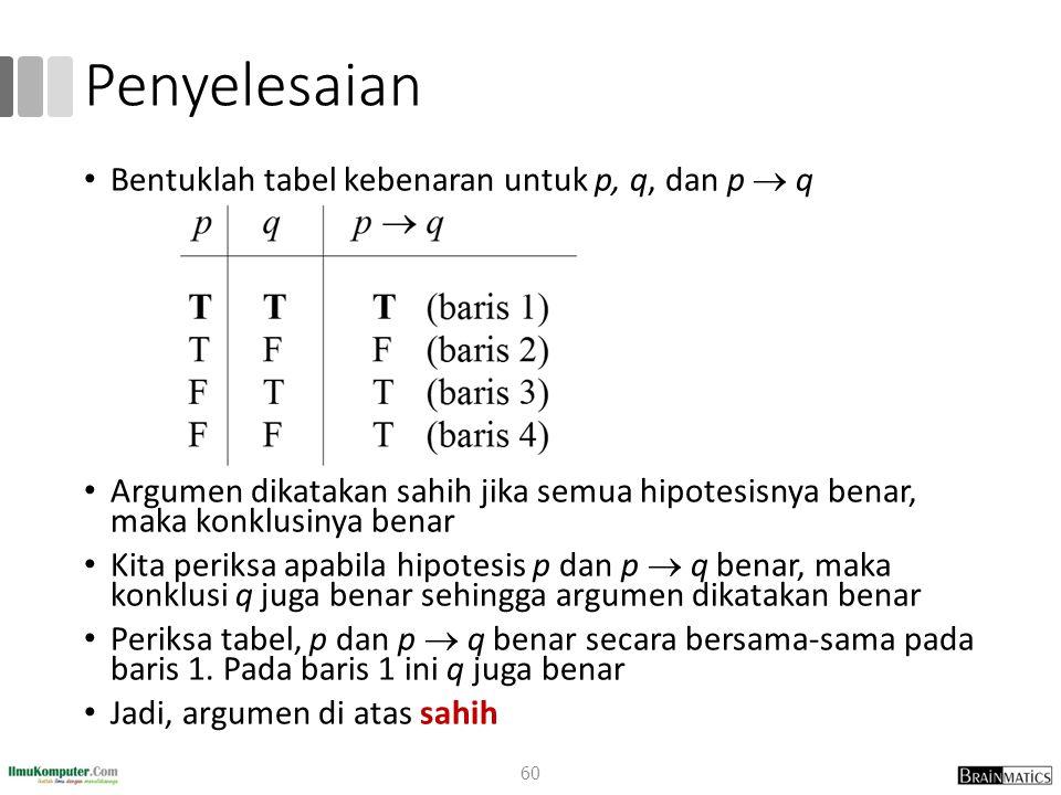 Penyelesaian Bentuklah tabel kebenaran untuk p, q, dan p  q Argumen dikatakan sahih jika semua hipotesisnya benar, maka konklusinya benar Kita periksa apabila hipotesis p dan p  q benar, maka konklusi q juga benar sehingga argumen dikatakan benar Periksa tabel, p dan p  q benar secara bersama-sama pada baris 1.