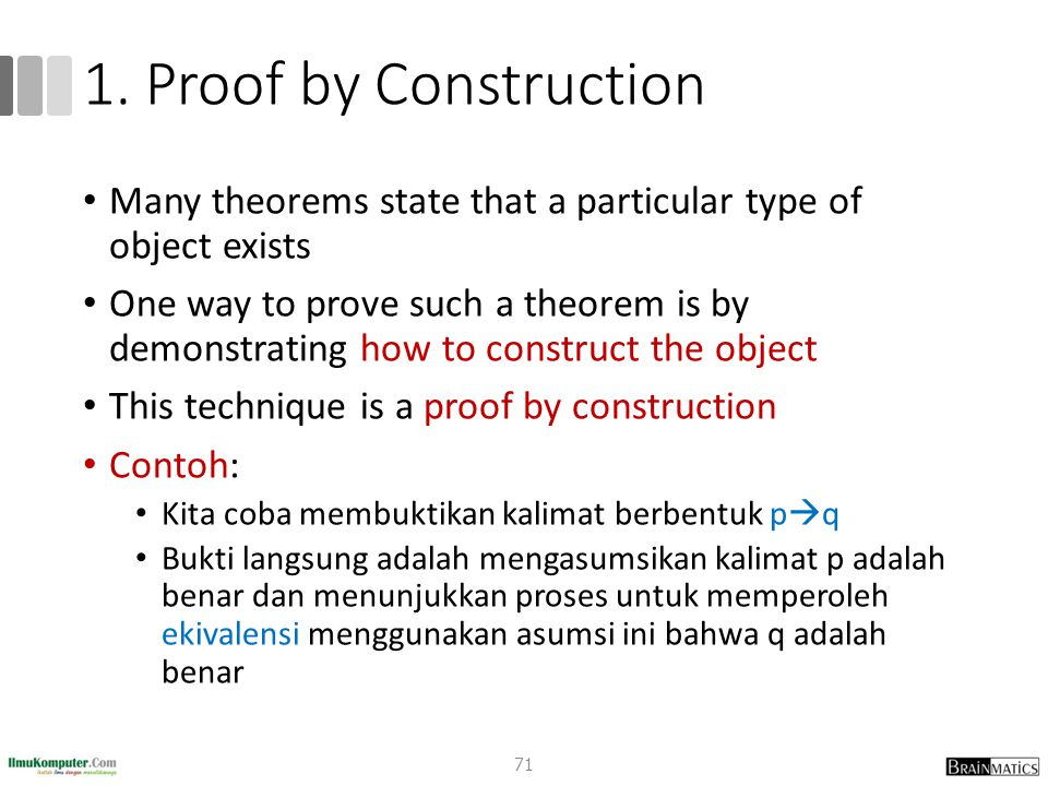 1. Proof by Construction Many theorems state that a particular type of object exists One way to prove such a theorem is by demonstrating how to constr