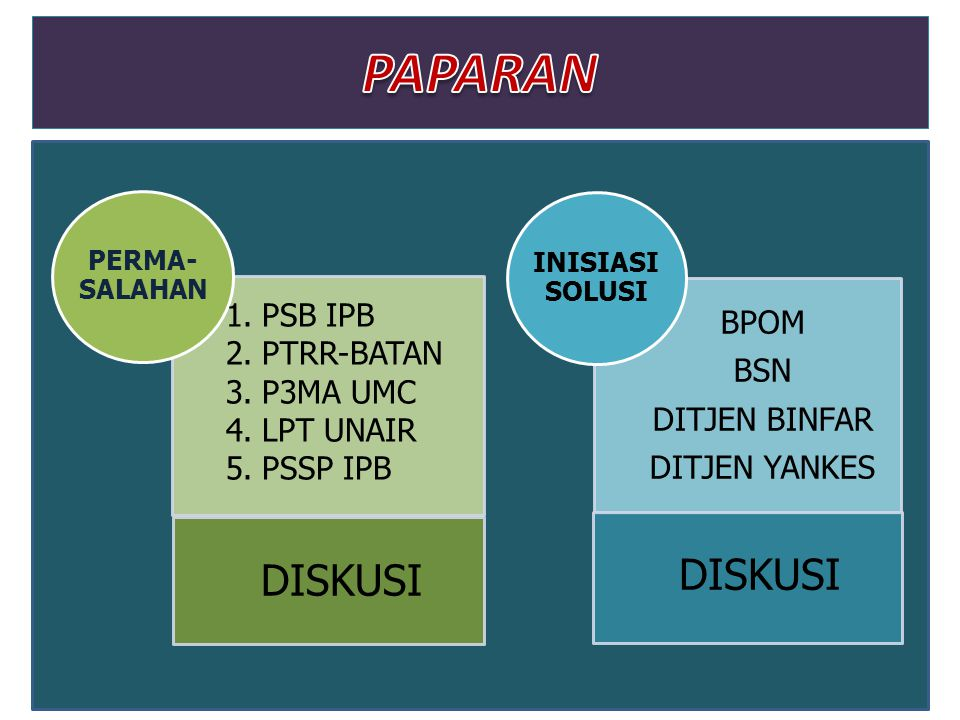 1.PSB IPB 2.PTRR-BATAN 3.P3MA UMC 4.LPT UNAIR 5.PSSP IPB