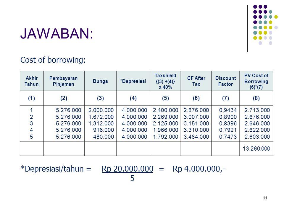 11 Akhir Tahun Pembayaran Pinjaman Bunga*Depresiasi Taxshield {(3) +(4)} x 40% CF After Tax Discount Factor PV Cost of Borrowing (6)*(7) (1)(2)(3)(4)(5)(6)(7)(8) 1234512345 5.276.000 5.276,000 2.000.000 1.672.000 1.312.000 916.000 480.000 4.000.000 2.400.000 2.269.000 2.125.000 1.966.000 1.792.000 2.876.000 3.007.000 3.151.000 3.310.000 3.484.000 0,9434 0,8900 0,8396 0,7921 0,7473 2.713.000 2.676.000 2.646.000 2.622.000 2.603.000 13.260.000 JAWABAN: Cost of borrowing: *Depresiasi/tahun =Rp 20.000.000=Rp 4.000.000,- 5