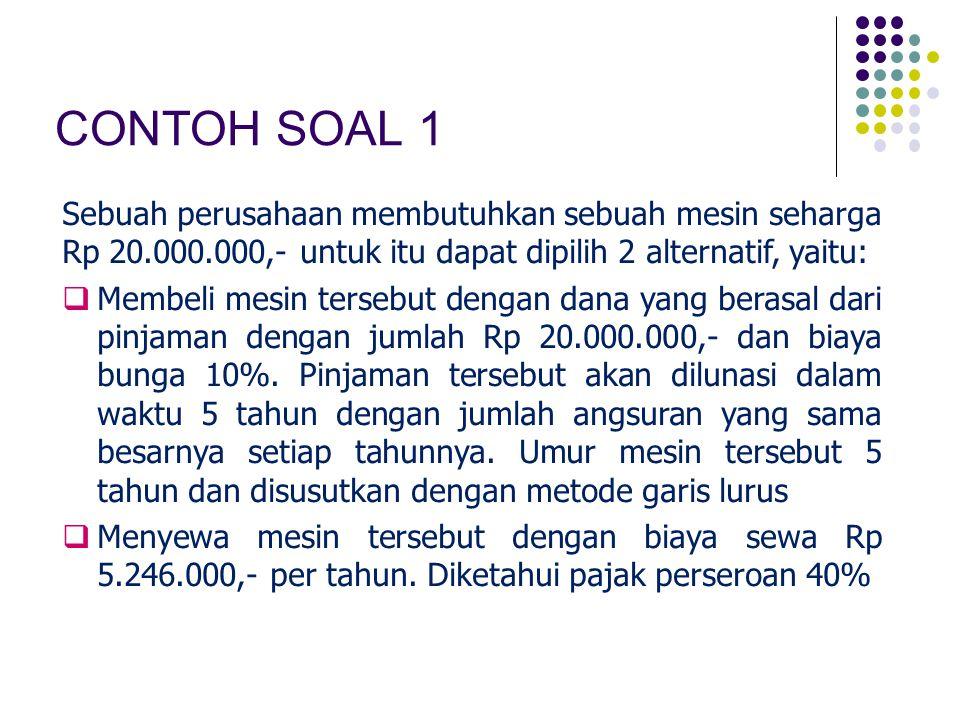CONTOH SOAL 1 Sebuah perusahaan membutuhkan sebuah mesin seharga Rp 20.000.000,- untuk itu dapat dipilih 2 alternatif, yaitu:  Membeli mesin tersebut dengan dana yang berasal dari pinjaman dengan jumlah Rp 20.000.000,- dan biaya bunga 10%.