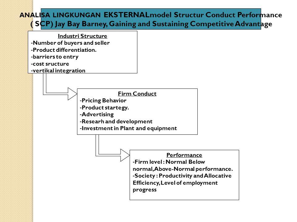 Kekuatan-keuatan yang mempengaruhi persaingan industri ( Five Forces of Competitive) M.