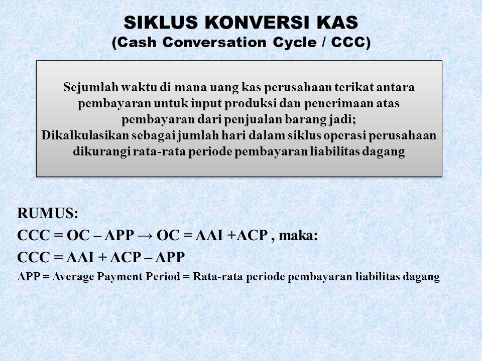 SIKLUS KONVERSI KAS (Cash Conversation Cycle / CCC) RUMUS: CCC = OC – APP → OC = AAI +ACP, maka: CCC = AAI + ACP – APP APP = Average Payment Period = Rata-rata periode pembayaran liabilitas dagang Sejumlah waktu di mana uang kas perusahaan terikat antara pembayaran untuk input produksi dan penerimaan atas pembayaran dari penjualan barang jadi; Dikalkulasikan sebagai jumlah hari dalam siklus operasi perusahaan dikurangi rata-rata periode pembayaran liabilitas dagang Sejumlah waktu di mana uang kas perusahaan terikat antara pembayaran untuk input produksi dan penerimaan atas pembayaran dari penjualan barang jadi; Dikalkulasikan sebagai jumlah hari dalam siklus operasi perusahaan dikurangi rata-rata periode pembayaran liabilitas dagang