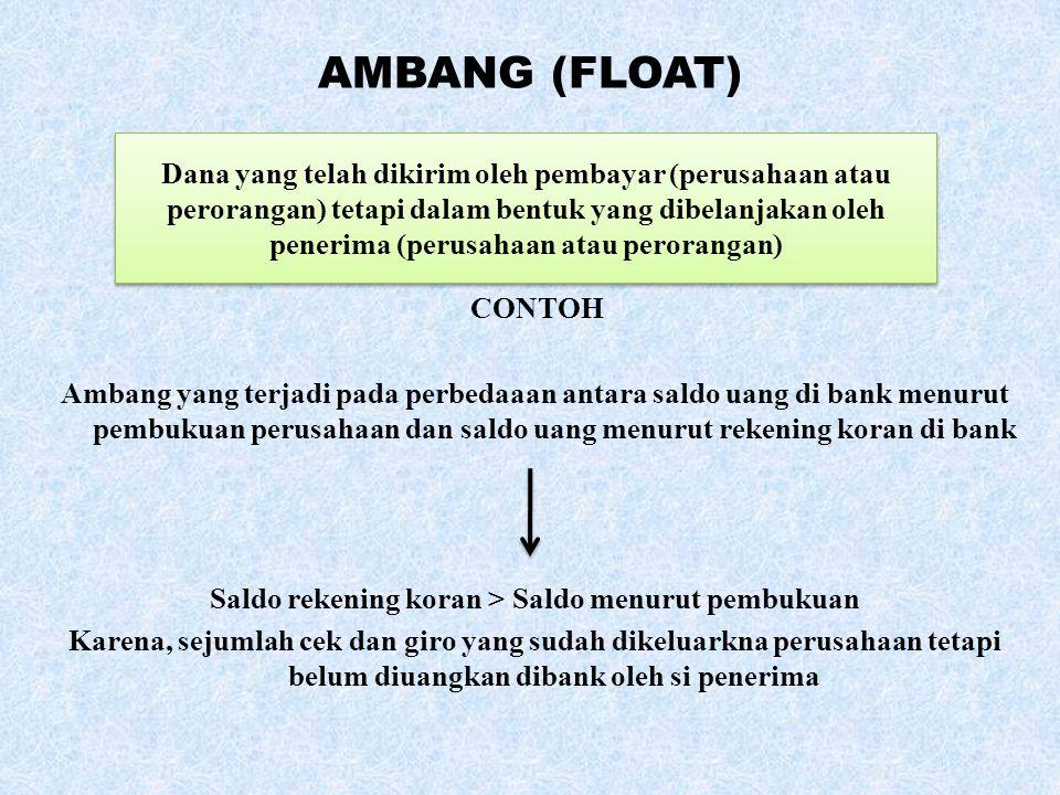 AMBANG (FLOAT) CONTOH Ambang yang terjadi pada perbedaaan antara saldo uang di bank menurut pembukuan perusahaan dan saldo uang menurut rekening koran