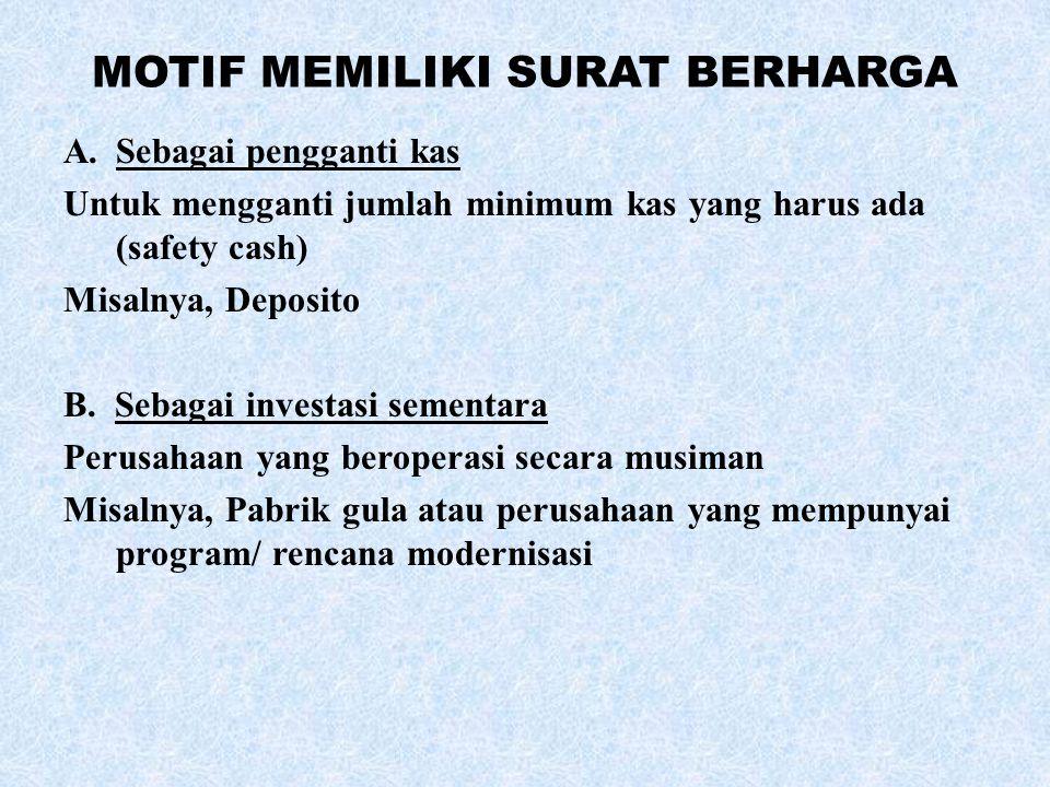 MOTIF MEMILIKI SURAT BERHARGA A.Sebagai pengganti kas Untuk mengganti jumlah minimum kas yang harus ada (safety cash) Misalnya, Deposito B. Sebagai in