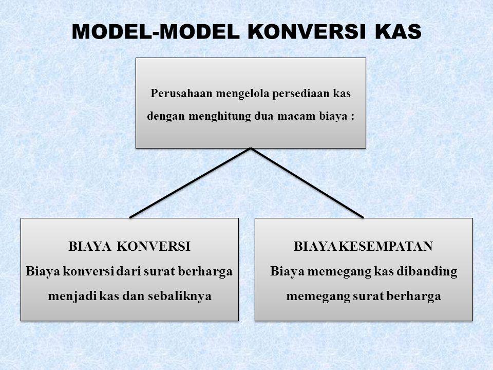 MODEL-MODEL KONVERSI KAS Perusahaan mengelola persediaan kas dengan menghitung dua macam biaya : BIAYA KONVERSI Biaya konversi dari surat berharga men