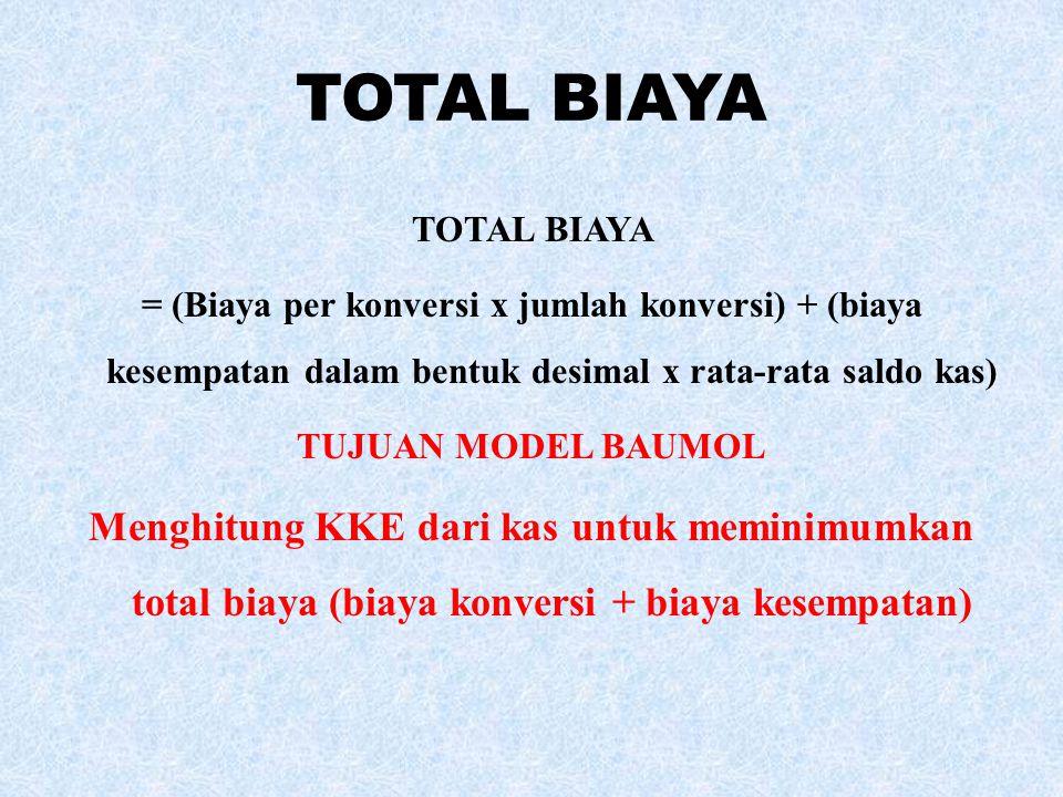 TOTAL BIAYA = (Biaya per konversi x jumlah konversi) + (biaya kesempatan dalam bentuk desimal x rata-rata saldo kas) TUJUAN MODEL BAUMOL Menghitung KK