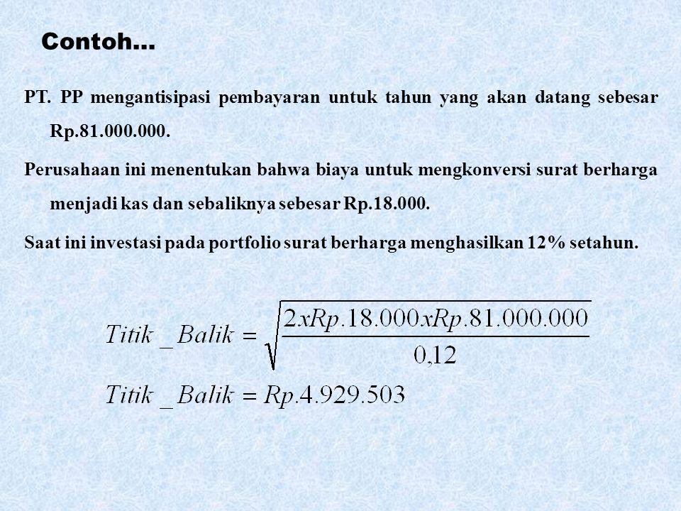 Contoh… PT. PP mengantisipasi pembayaran untuk tahun yang akan datang sebesar Rp.81.000.000. Perusahaan ini menentukan bahwa biaya untuk mengkonversi