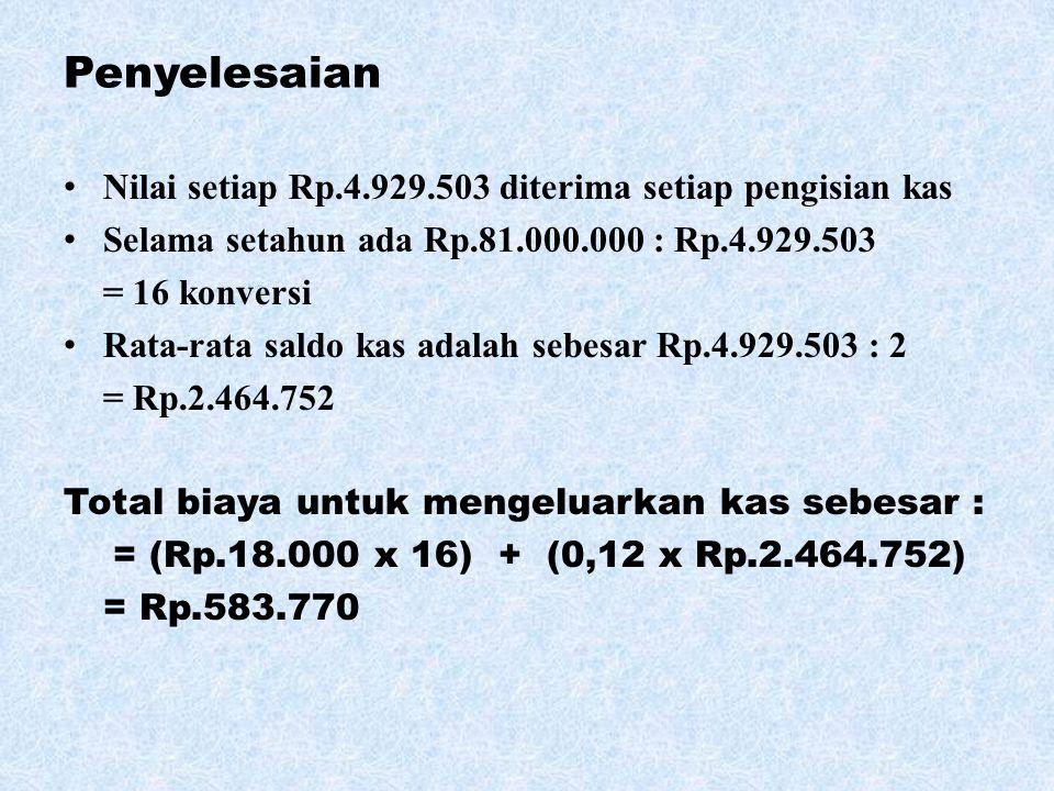 Penyelesaian Nilai setiap Rp.4.929.503 diterima setiap pengisian kas Selama setahun ada Rp.81.000.000 : Rp.4.929.503 = 16 konversi Rata-rata saldo kas adalah sebesar Rp.4.929.503 : 2 = Rp.2.464.752 Total biaya untuk mengeluarkan kas sebesar : = (Rp.18.000 x 16) + (0,12 x Rp.2.464.752) = Rp.583.770