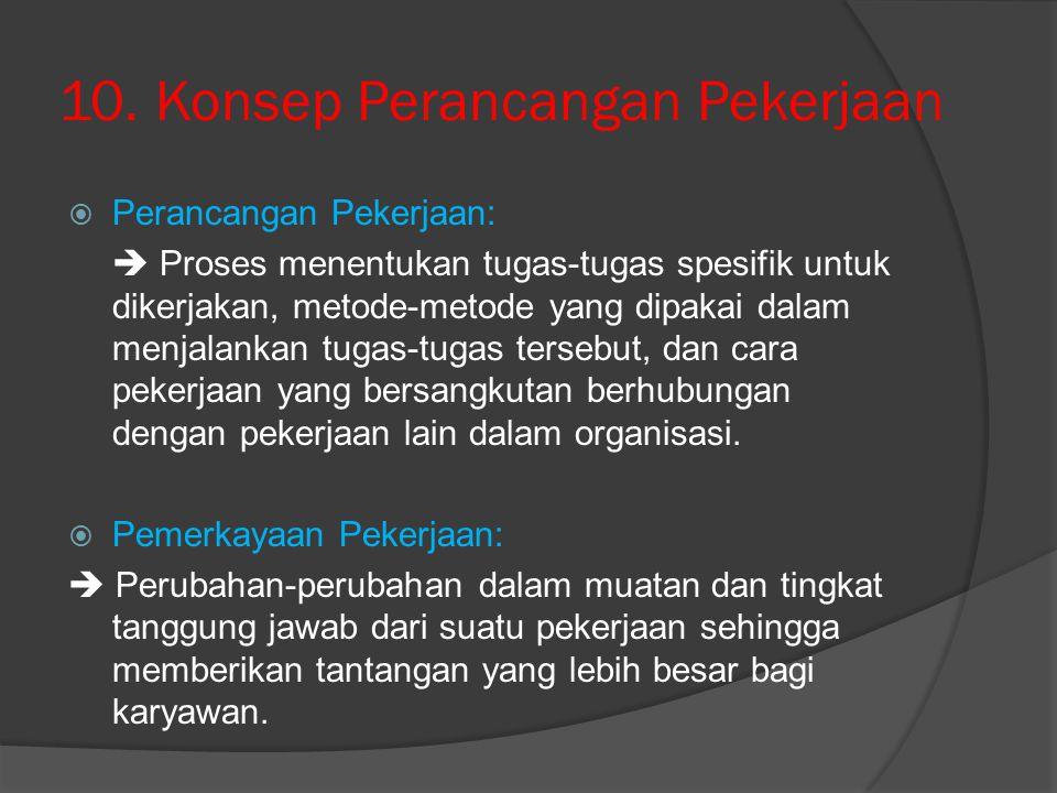 10. Konsep Perancangan Pekerjaan  Perancangan Pekerjaan:  Proses menentukan tugas-tugas spesifik untuk dikerjakan, metode-metode yang dipakai dalam