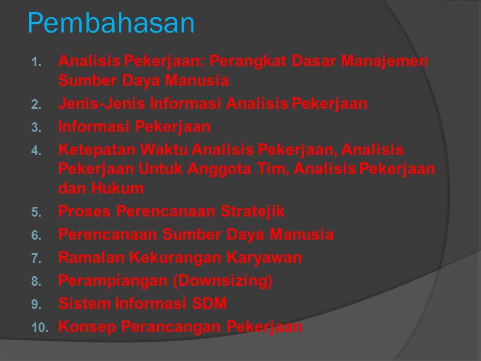 Pembahasan 1. Analisis Pekerjaan: Perangkat Dasar Manajemen Sumber Daya Manusia 2. Jenis-Jenis Informasi Analisis Pekerjaan 3. Informasi Pekerjaan 4.