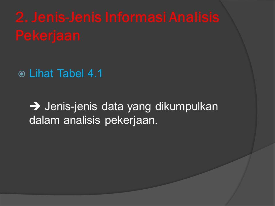 2. Jenis-Jenis Informasi Analisis Pekerjaan  Lihat Tabel 4.1  Jenis-jenis data yang dikumpulkan dalam analisis pekerjaan.
