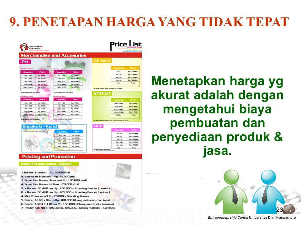 23 Menetapkan harga yg akurat adalah dengan mengetahui biaya pembuatan dan penyediaan produk & jasa. 9. PENETAPAN HARGA YANG TIDAK TEPAT Entrepreneurs