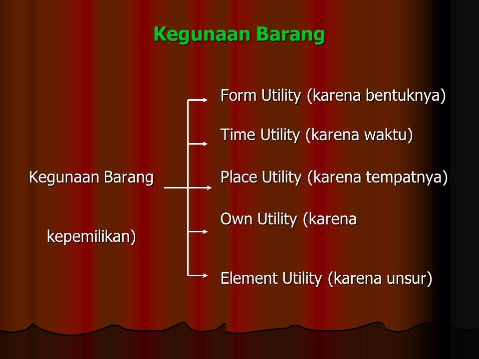 Kegunaan Barang Form Utility (karena bentuknya) Time Utility (karena waktu) Kegunaan BarangPlace Utility (karena tempatnya) Own Utility (karena kepemi