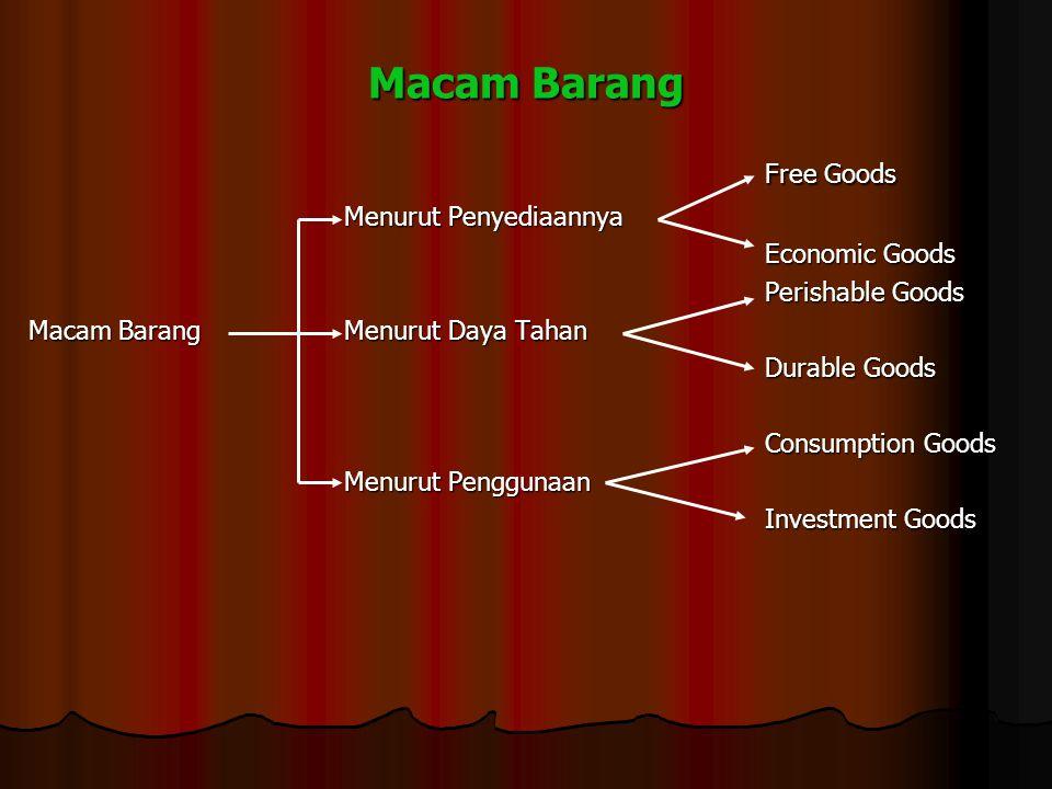 Macam Barang Free Goods Menurut Penyediaannya Economic Goods Perishable Goods Macam BarangMenurut Daya Tahan Durable Goods Consumption Goods Menurut P
