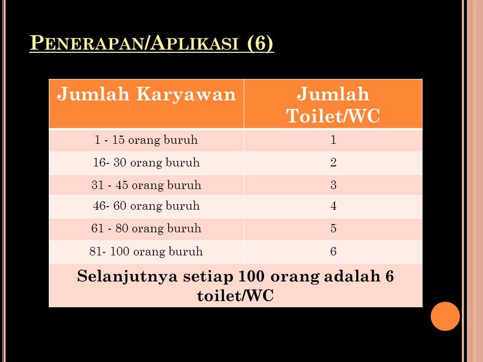 P ENERAPAN /A PLIKASI (6) Jumlah KaryawanJumlah Toilet/WC 1 - 15 orang buruh1 16- 30 orang buruh2 31 - 45 orang buruh3 46- 60 orang buruh4 61 - 80 ora
