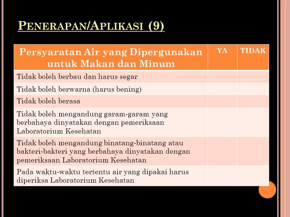 P ENERAPAN /A PLIKASI (9) Persyaratan Air yang Dipergunakan untuk Makan dan Minum YATIDAK Tidak boleh berbau dan harus segar Tidak boleh berwarna (har