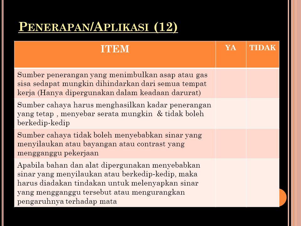 P ENERAPAN /A PLIKASI (12) ITEM YATIDAK Sumber penerangan yang menimbulkan asap atau gas sisa sedapat mungkin dihindarkan dari semua tempat kerja (Han