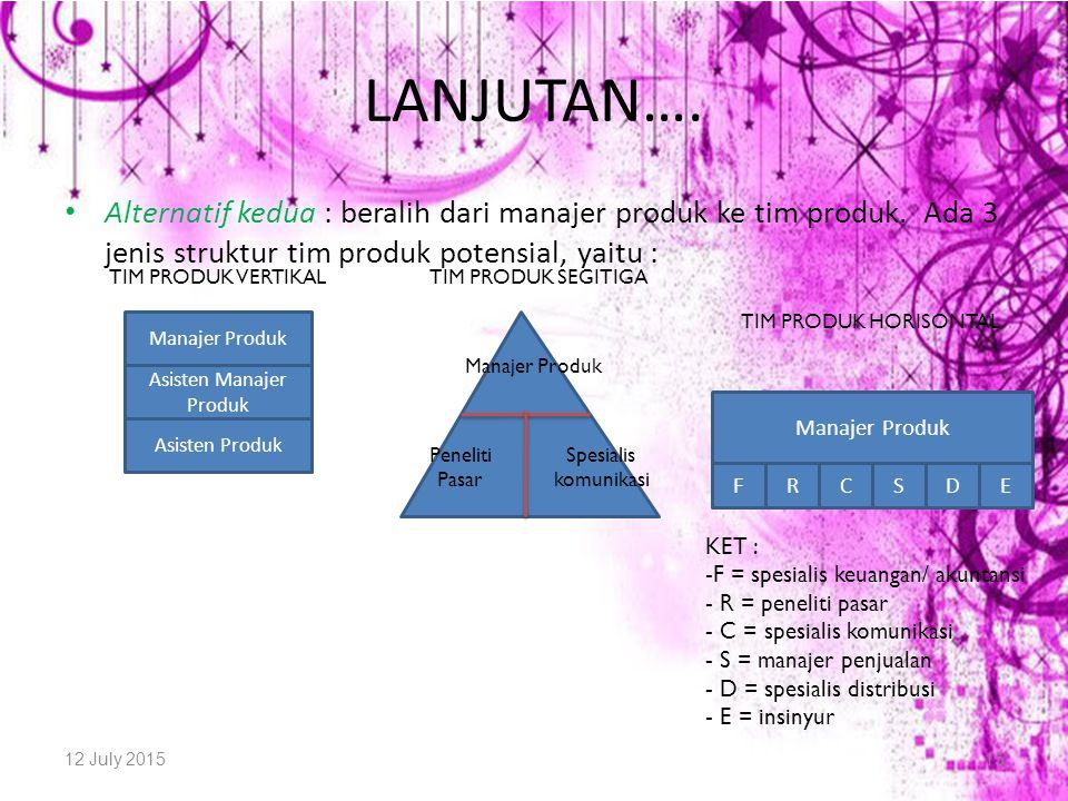 LANJUTAN….Alternatif kedua : beralih dari manajer produk ke tim produk.