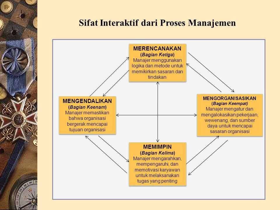 Sifat Interaktif dari Proses Manajemen MERENCANAKAN (Bagian Ketiga) Manajer menggunakan logika dan metode untuk memikirkan sasaran dan tindakan MERENCANAKAN (Bagian Ketiga) Manajer menggunakan logika dan metode untuk memikirkan sasaran dan tindakan MENGENDALIKAN (Bagian Keenam) Manajer memastikan bahwa organisasi bergerak mencapai tujuan organisasi MENGENDALIKAN (Bagian Keenam) Manajer memastikan bahwa organisasi bergerak mencapai tujuan organisasi MEMIMPIN (Bagian Kelima) Manajer mengarahkan, mempengaruhi, dan memotivasi karyawan untuk melaksanakan tugas yang penting MEMIMPIN (Bagian Kelima) Manajer mengarahkan, mempengaruhi, dan memotivasi karyawan untuk melaksanakan tugas yang penting MENGORGANISASIKAN (Bagian Keempat) Manajer mengatur dan mengalokasikan pekerjaan, wewenang, dan sumber daya untuk mencapai sasaran organisasi MENGORGANISASIKAN (Bagian Keempat) Manajer mengatur dan mengalokasikan pekerjaan, wewenang, dan sumber daya untuk mencapai sasaran organisasi