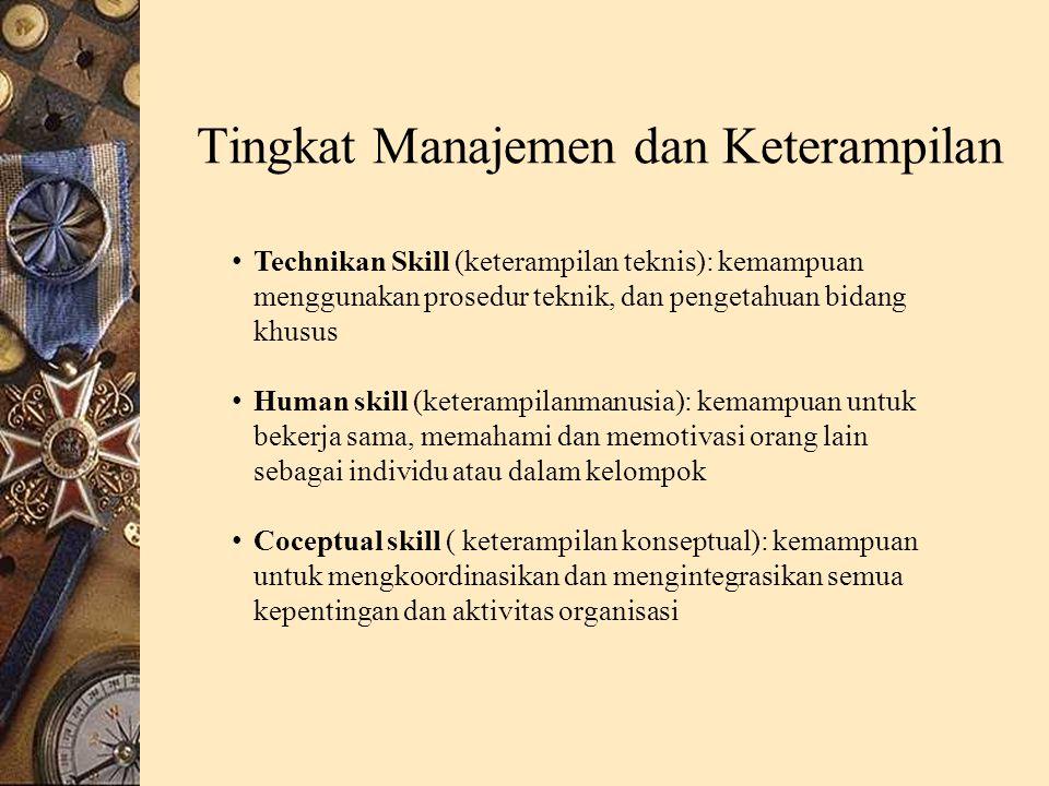 Tingkat Manajemen dan Keterampilan Technikan Skill (keterampilan teknis): kemampuan menggunakan prosedur teknik, dan pengetahuan bidang khusus Human skill (keterampilanmanusia): kemampuan untuk bekerja sama, memahami dan memotivasi orang lain sebagai individu atau dalam kelompok Coceptual skill ( keterampilan konseptual): kemampuan untuk mengkoordinasikan dan mengintegrasikan semua kepentingan dan aktivitas organisasi