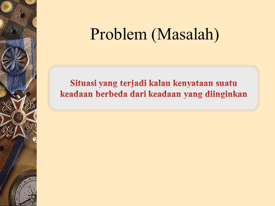 Problem (Masalah)