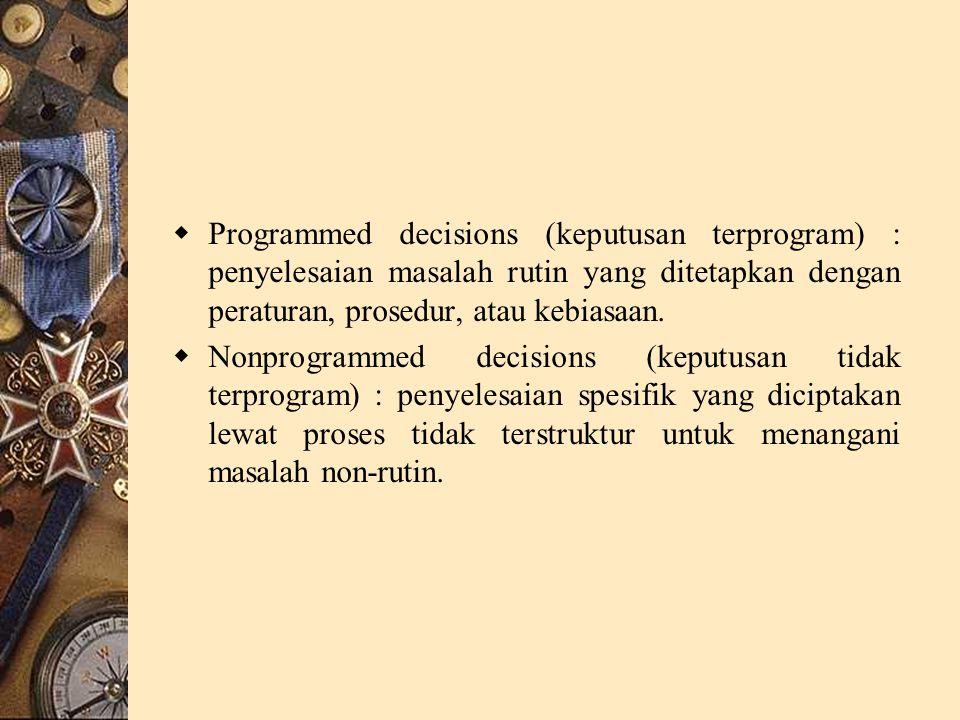 Keputusan Terprogram Dan Tidak Terprogram  Programmed decisions (keputusan terprogram) : penyelesaian masalah rutin yang ditetapkan dengan peraturan, prosedur, atau kebiasaan.