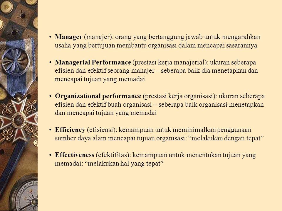 Manager (manajer): orang yang bertanggung jawab untuk mengarahkan usaha yang bertujuan membantu organisasi dalam mencapai sasarannya Managerial Performance (prestasi kerja manajerial): ukuran seberapa efisien dan efektif seorang manajer – seberapa baik dia menetapkan dan mencapai tujuan yang memadai Organizational performance (prestasi kerja organisasi): ukuran seberapa efisien dan efektif buah organisasi – seberapa baik organisasi menetapkan dan mencapai tujuan yang memadai Efficiency (efisiensi): kemampuan untuk meminimalkan penggunaan sumber daya alam mencapai tujuan organisasi: melakukan dengan tepat Effectiveness (efektifitas): kemampuan untuk menentukan tujuan yang memadai: melakukan hal yang tepat