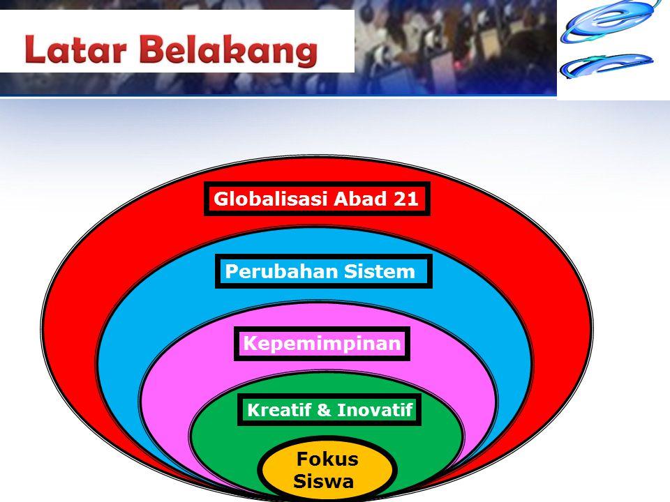 Globalisasi Abad 21 Perubahan Sistem Kepemimpinan Kreatif & Inovatif Fokus Siswa