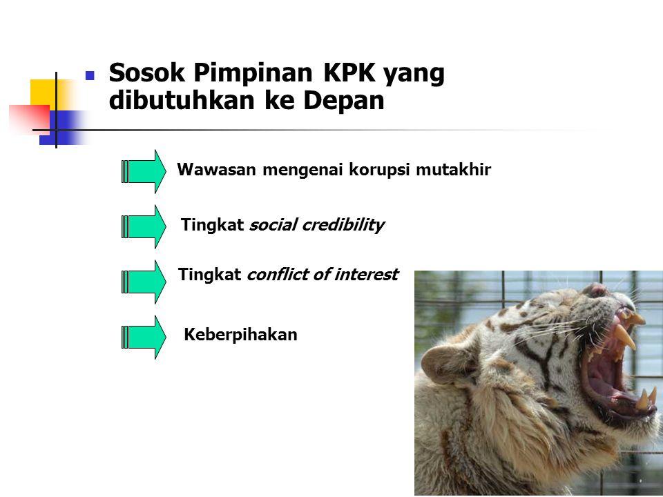 Sebelas Kriteria Capim KPK Prasyarat utama yang kami tawarkan adalah: Integritas tidak diragukan a.