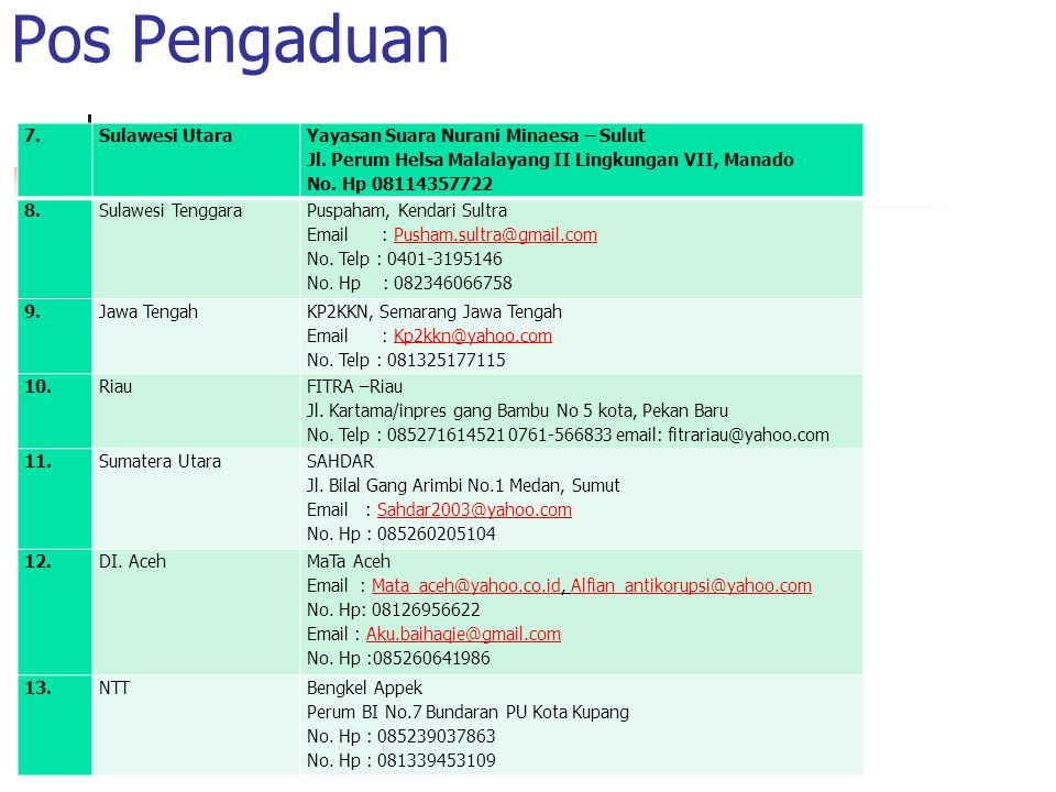 7.Sulawesi Utara Yayasan Suara Nurani Minaesa – Sulut Jl. Perum Helsa Malalayang II Lingkungan VII, Manado No. Hp 08114357722 8.Sulawesi Tenggara Pusp