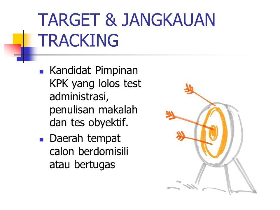 Parameter Tracking Indikator Umum ADMINISTRATIF INTEGRITAS KUALITAS