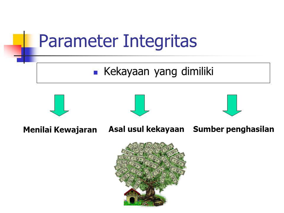 Parameter Integritas Kekayaan yang dimiliki Menilai Kewajaran Asal usul kekayaanSumber penghasilan