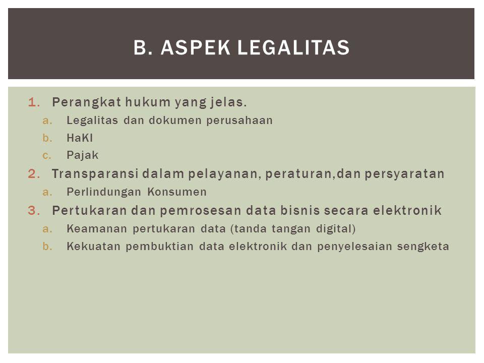 1.Perangkat hukum yang jelas. a.Legalitas dan dokumen perusahaan b.HaKI c.Pajak 2.Transparansi dalam pelayanan, peraturan,dan persyaratan a.Perlindung