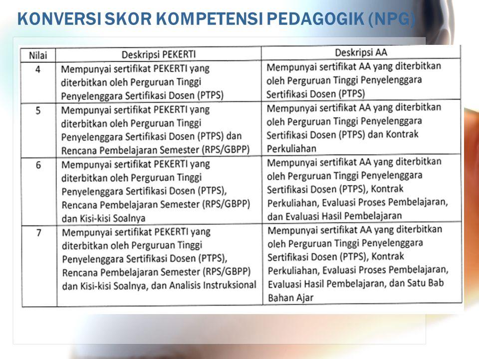 KONVERSI SKOR KOMPETENSI PEDAGOGIK (NPG)