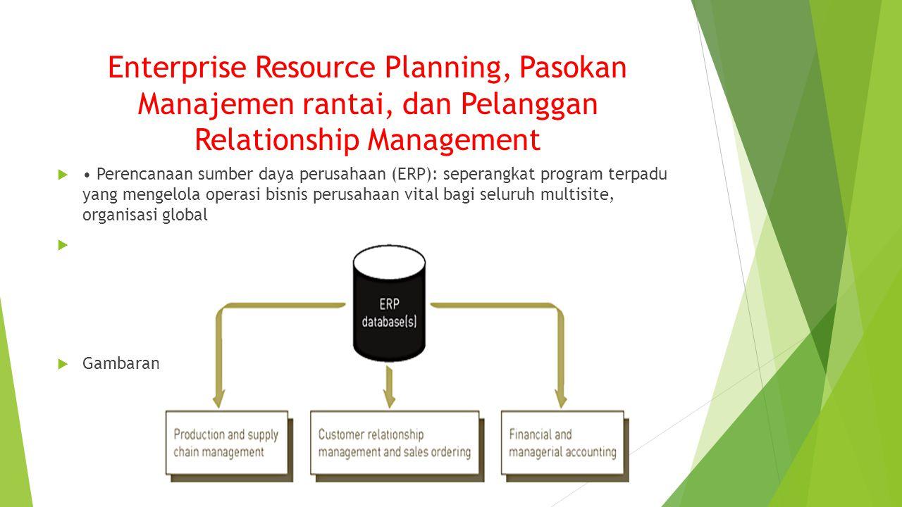 Enterprise Resource Planning, Pasokan Manajemen rantai, dan Pelanggan Relationship Management  Perencanaan sumber daya perusahaan (ERP): seperangkat program terpadu yang mengelola operasi bisnis perusahaan vital bagi seluruh multisite, organisasi global  GGambaran Umum Enterprise Resource Planning