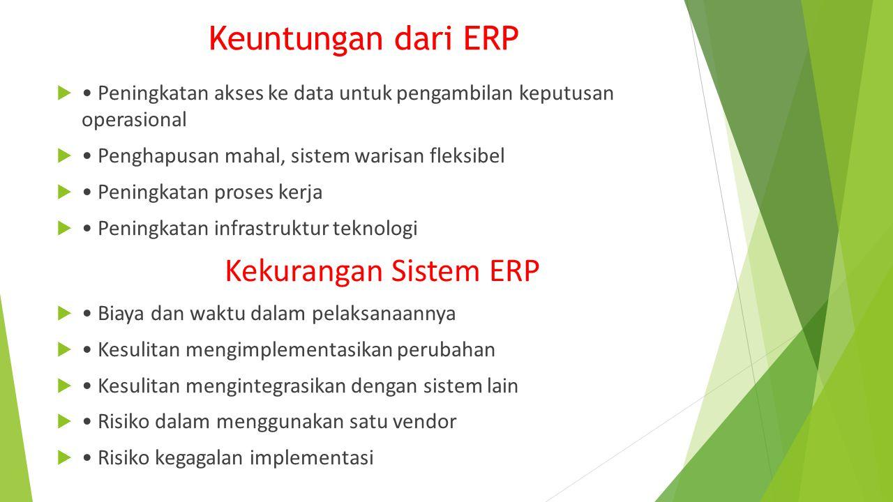 Keuntungan dari ERP  Peningkatan akses ke data untuk pengambilan keputusan operasional  Penghapusan mahal, sistem warisan fleksibel  Peningkatan proses kerja  Peningkatan infrastruktur teknologi Kekurangan Sistem ERP  Biaya dan waktu dalam pelaksanaannya  Kesulitan mengimplementasikan perubahan  Kesulitan mengintegrasikan dengan sistem lain  Risiko dalam menggunakan satu vendor  Risiko kegagalan implementasi