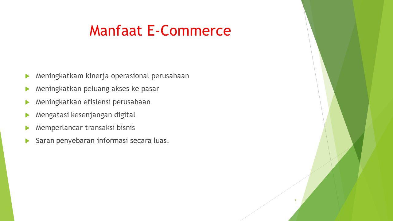 Manfaat E-Commerce  Meningkatkam kinerja operasional perusahaan  Meningkatkan peluang akses ke pasar  Meningkatkan efisiensi perusahaan  Mengatasi kesenjangan digital  Memperlancar transaksi bisnis  Saran penyebaran informasi secara luas.