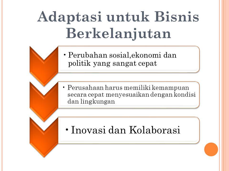 Adaptasi untuk Bisnis Berkelanjutan Perubahan sosial,ekonomi dan politik yang sangat cepat Perusahaan harus memiliki kemampuan secara cepat menyesuaikan dengan kondisi dan lingkungan Inovasi dan Kolaborasi