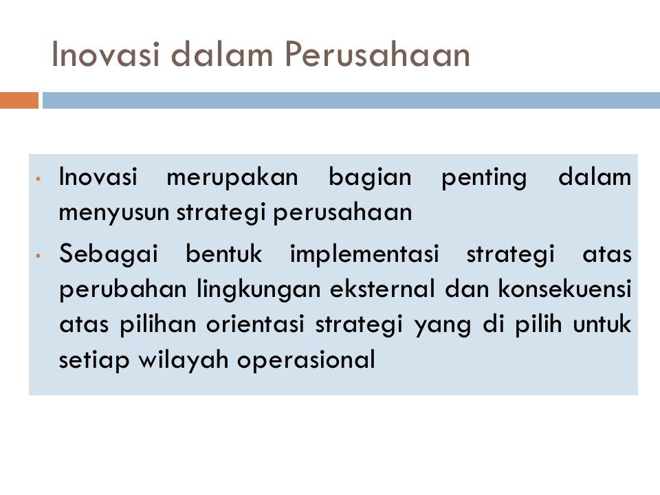 Inovasi dalam Perusahaan Inovasi merupakan bagian penting dalam menyusun strategi perusahaan Sebagai bentuk implementasi strategi atas perubahan lingkungan eksternal dan konsekuensi atas pilihan orientasi strategi yang di pilih untuk setiap wilayah operasional