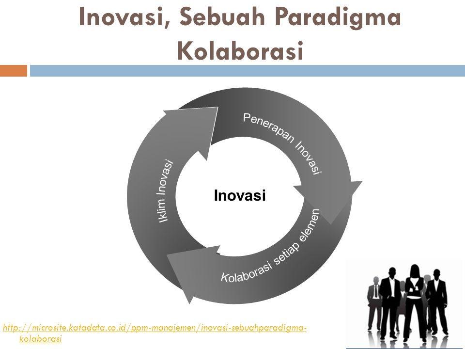 http://microsite.katadata.co.id/ppm-manajemen/inovasi-sebuahparadigma- kolaborasi Inovasi, Sebuah Paradigma Kolaborasi Inovasi