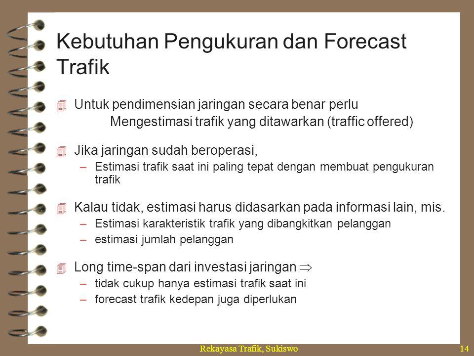 Rekayasa Trafik, Sukiswo14  Untuk pendimensian jaringan secara benar perlu Mengestimasi trafik yang ditawarkan (traffic offered)  Jika jaringan suda