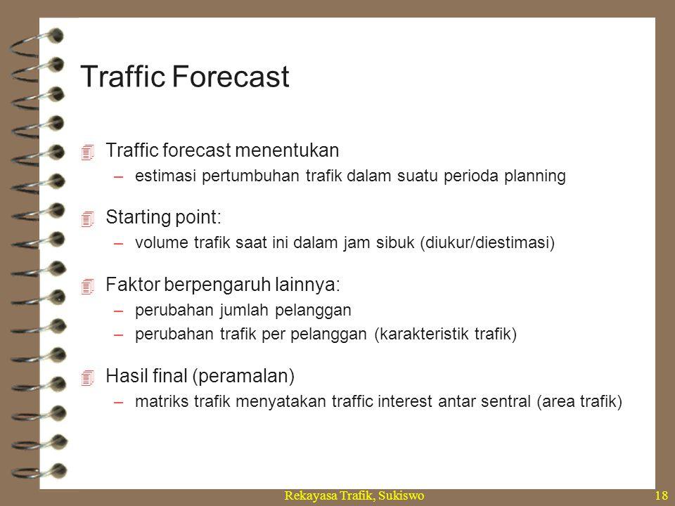 Rekayasa Trafik, Sukiswo18  Traffic forecast menentukan –estimasi pertumbuhan trafik dalam suatu perioda planning  Starting point: –volume trafik sa
