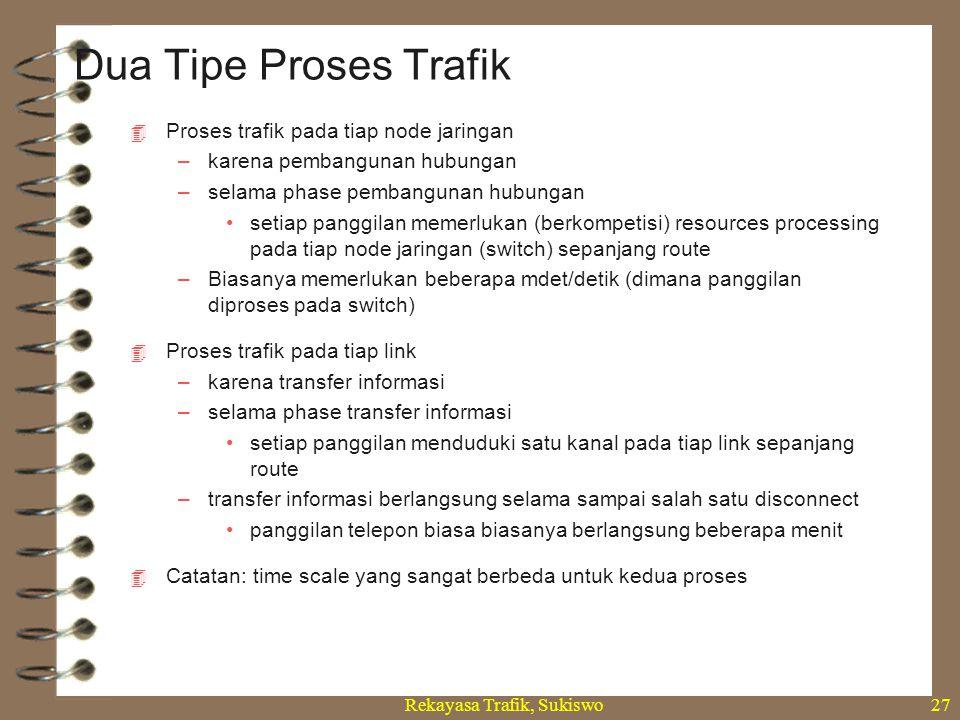 Rekayasa Trafik, Sukiswo27  Proses trafik pada tiap node jaringan –karena pembangunan hubungan –selama phase pembangunan hubungan setiap panggilan me