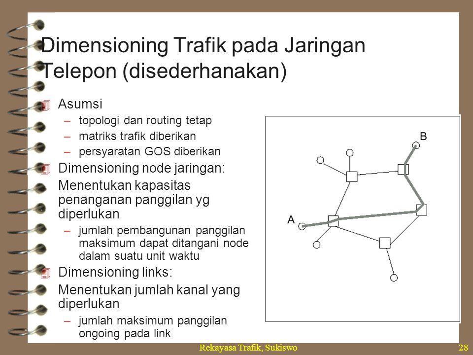 Rekayasa Trafik, Sukiswo28  Asumsi –topologi dan routing tetap –matriks trafik diberikan –persyaratan GOS diberikan  Dimensioning node jaringan: Men