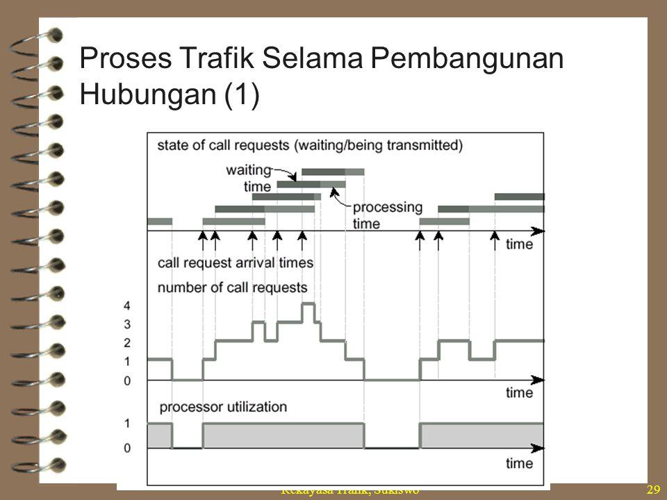 Rekayasa Trafik, Sukiswo29 Proses Trafik Selama Pembangunan Hubungan (1)