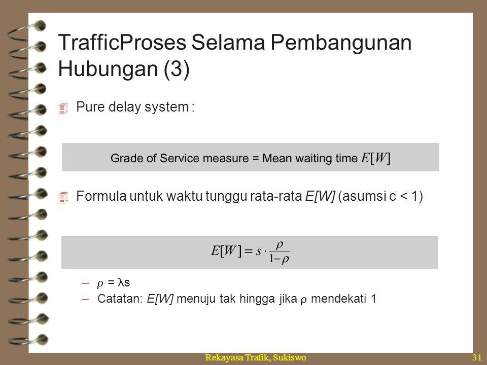 Rekayasa Trafik, Sukiswo31  Pure delay system :  Formula untuk waktu tunggu rata-rata E[W] (asumsi c < 1) –  = s –Catatan: E[W] menuju tak hingga j